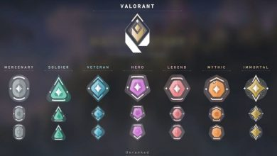 Photo of VALORANT Ranked Matchmaking Targeted Early May 2020